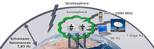 ionosphere_en