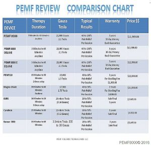 PEMFREVIEWCOMPARE2345_thumb.jpg